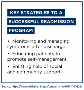 Key strategies for a successful rural readmission program graphic