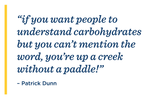 """If you want people to understand carbohydrates but can't mention the word, you're up a creek without a paddle!"""
